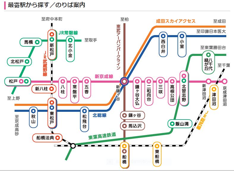 新京成バス路線図